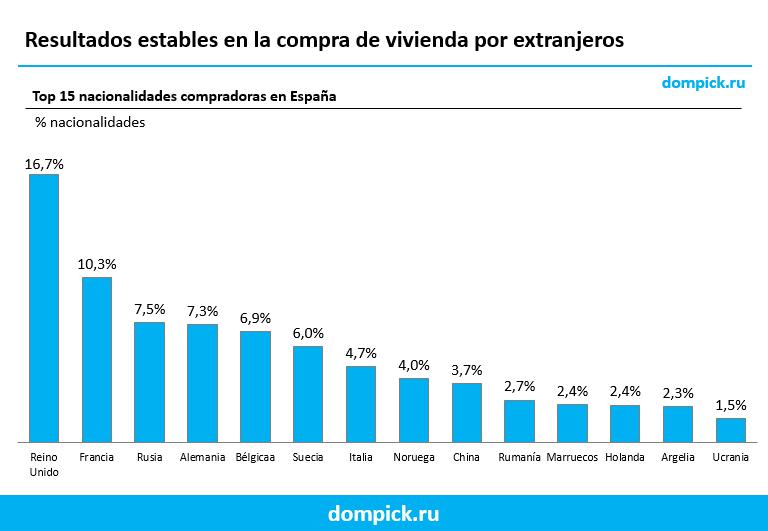 portales inmobiliarios extranjeros